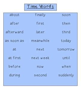 Linking phrases in essays